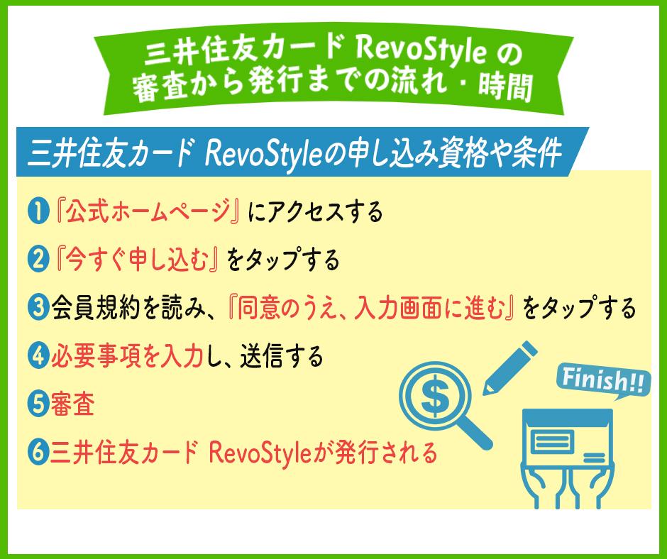 三井住友カード RevoStyle(リボスタイル)の審査から発行までの流れ・時間