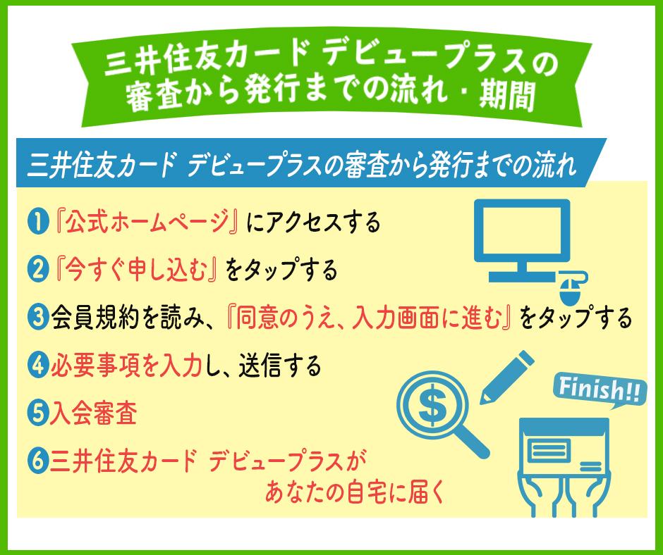 三井住友カード デビュープラスの審査から発行までの流れ・期間